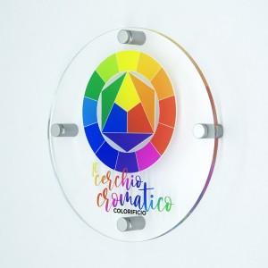 Targa in Plexiglass Stampata Circolare